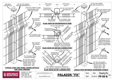 Paladin 174 Fx Welded Mesh Panel Fencing Betafence Esi