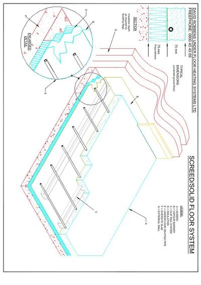 Warmafloor wiring diagram electrical wiring hostessy underfloor heating system for screed solid floors robbens rh buildingservicesindex co uk basic electrical wiring diagrams cheapraybanclubmaster Choice Image