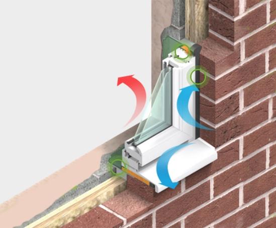 i3 window sealant system