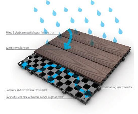 Core deck wood plastic composite decking core landscape - Core landscape products ...