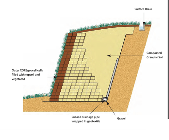 Core geocell geosynthetic cellular confinement system - Core landscape products ...