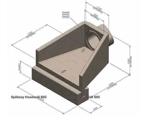 Precast Concrete Head Walls Cpm Group Esi External Works