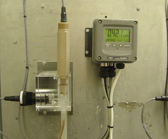 65 residual chlorine dioxide monitor