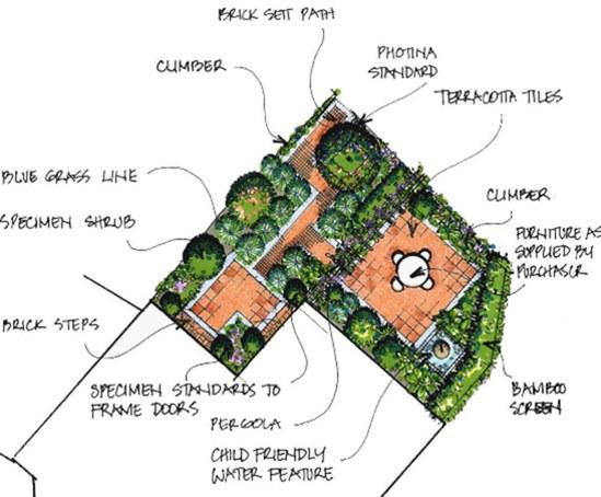 Small contemporary garden design