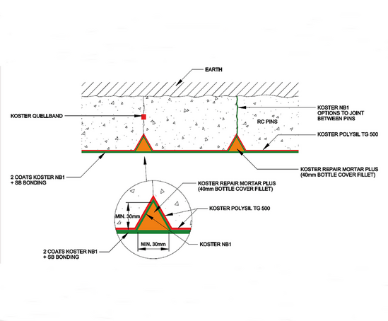 Technical drawing - Type A barrier protection