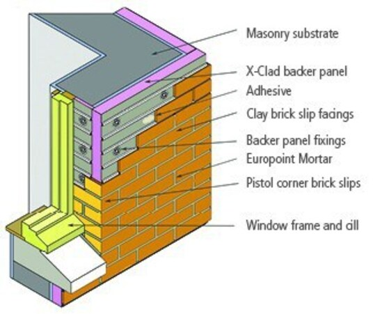 X Clad brick faced external wall insulation