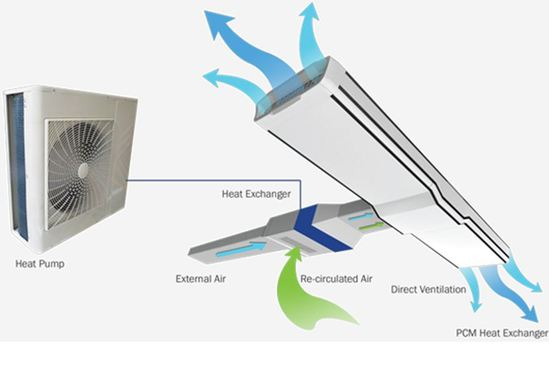 Hybrid Ventilation System : Cool phase hybrid passive ventilation system monodraught