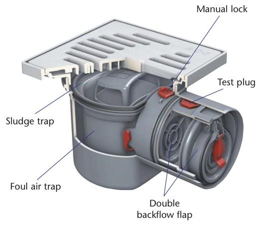 Aco Junior 174 Anti Flood Backflow Floor Drain System Aco