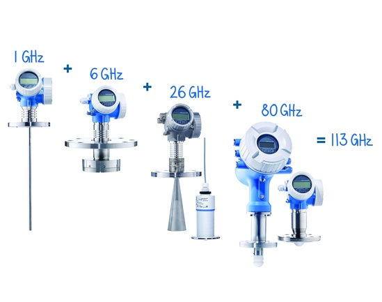 113GHz Micropilot radar measuring device family