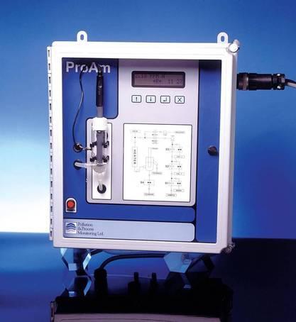 ProAm ammonia monitor