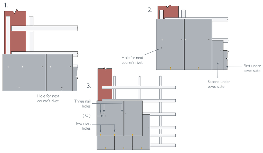 How To Fix Fibre Cement Slates Cembrit Esi Building Design
