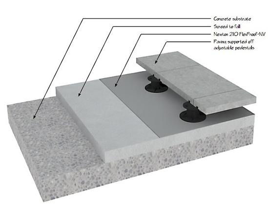 Index Waterproofing Membrane : Newton flexproof fp liquid waterproofing membrane