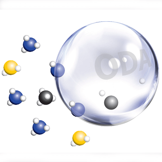 Illustration of ODA droplet absorbing odorous molecules