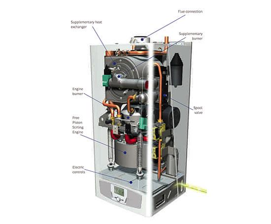 Baxi Ecogen domestic micro-CHP boiler | Baxi Heating UK | ESI ...