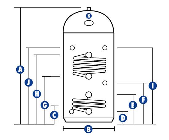 Range Solarmax copper cylinder | Kingspan Environmental | ESI ...