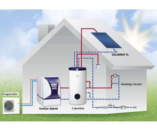 Jug Kettle Wk 3495 in addition Window Vs Split Air Conditioner Power Consumption in addition Cooling Solutions in addition EcoStar Hybrid Oil Condensing And Air To Water Heat Pump furthermore Split Type Air Conditioner Wiring Diagram. on central heating cooling unit