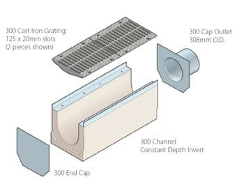 Birco 300 as grid drainage system marshalls esi for Surface drainage system design