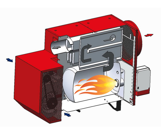 design of a heater for indirect Fired heater design  indirect heater specification sheet  documents similar to indirect fired heater(1) indirect fired heater training module.