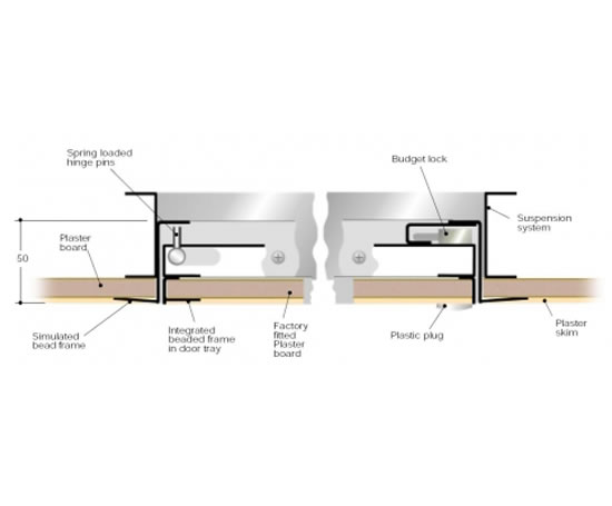 Plastapan plasterboard ceiling access panels