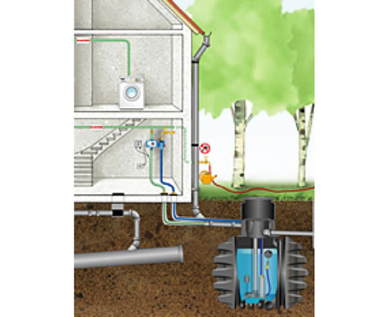 Domestic rainwater harvesting system pims group esi for Rain harvesting system design