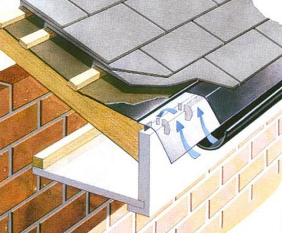Fascia Board Designs ~ Roofline ventilation swish building products esi