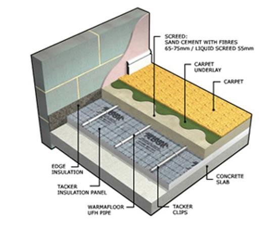 Screeds Over Underfloor Heating Warmafloor Esi