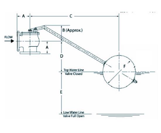 float valves waterfront engineering services esi enviropro