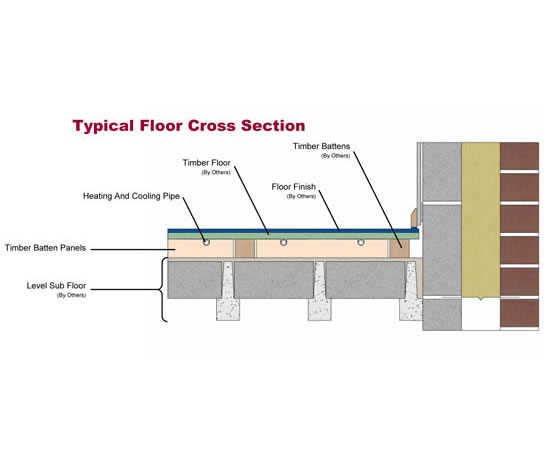 Comunder Floor Heating Uk : Floor screeding on underfloor heating diagram
