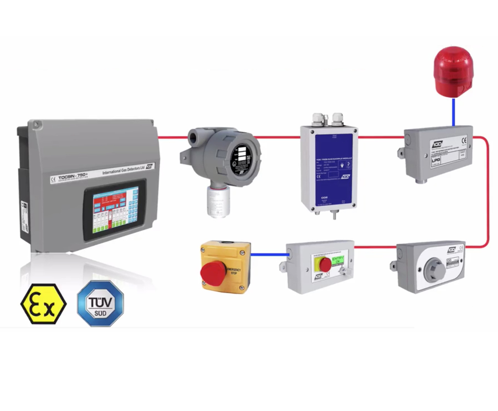 Fixed Gas Detectors | Fixed Gas