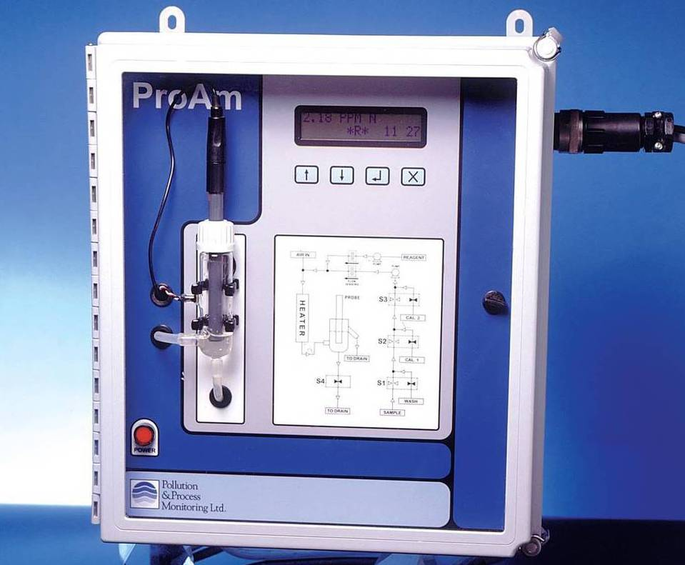 ProAm ammonia monitor