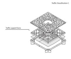 CorTen Tree Grids with traffic classification