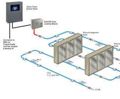 Serpentine layout beneath access flooring using ZML-500