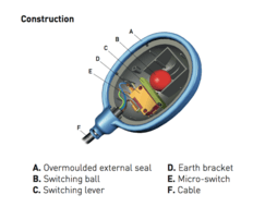 KS float switch - construction detail