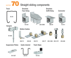 Series70 Straight Sliding Components