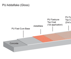 PU Addaflake cross section - Gloss