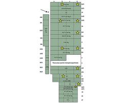 Figure 2 - sub plot layout