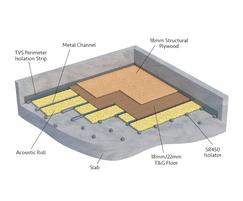 TVS RESi Dry floating floor system
