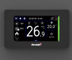 Integrated touchscreen controller, Vu™