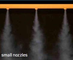 Prihoda small nozzles smoke test