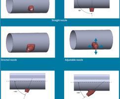 Prihoda Large Fabric Nozzle details