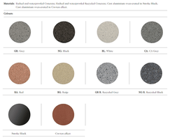 Materials and Finishes