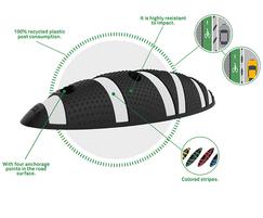 Zebra Zero cycle segregation - properties