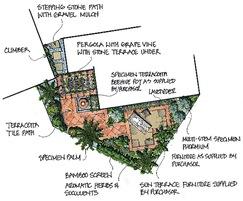 Small Mediterranean garden design
