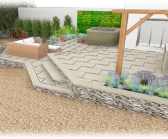 Garden project visualisation