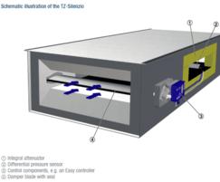 Type TZ-Silenzio schematic