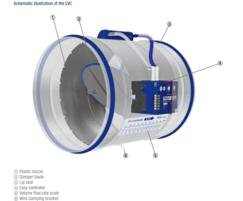 Type LVC schematic