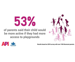 Wicksteed Playgrounds: Wicksteed backs API's #PlayMustStay Campaign