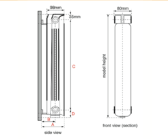 FARAL Tropical 95 radiator dimensions