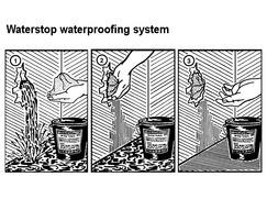 Waterstop waterproofing system