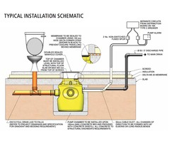 Foul V3 Typical Installation Schematic